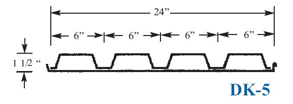 Industrial Steel Decking Amp Composite Steel Decking