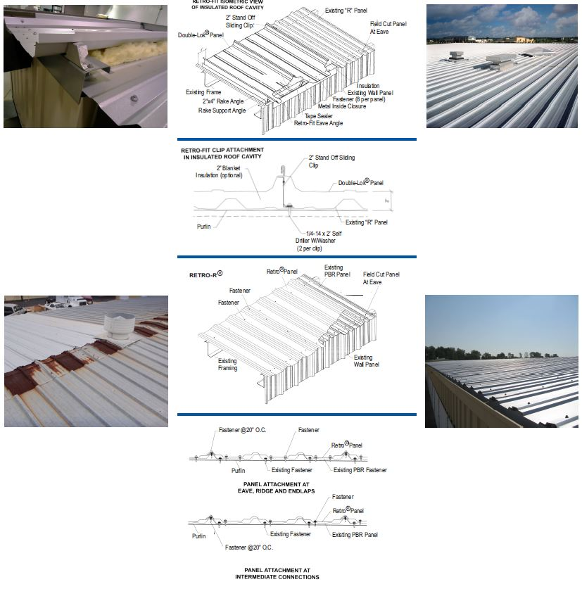 Retro Framing Systems Reroofing information